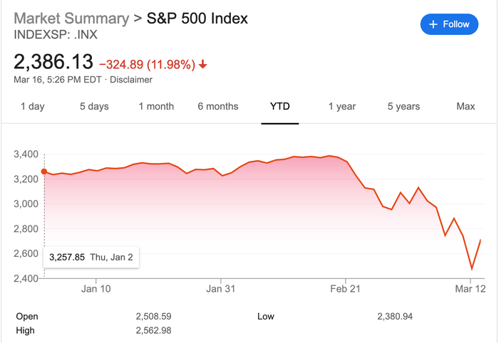 Picture of the stock market tanking.